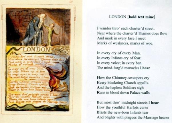 Blake-London-handout-copy